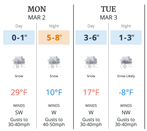 opensnow vail forecast